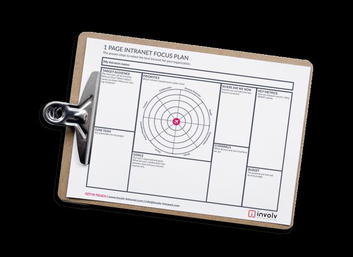 1page intranet focus plan