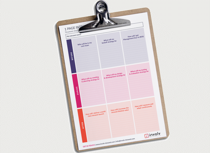 intranet-action-plan